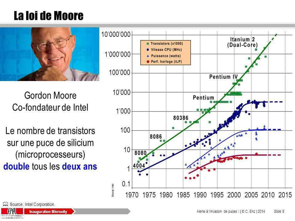 Inauguration Microcity La loi de Moore © C. Enz | 2014Alerte à linvasion de puces ! |Slide 8 Gordon Moore Co-fondateur de Intel Le nombre de transisto