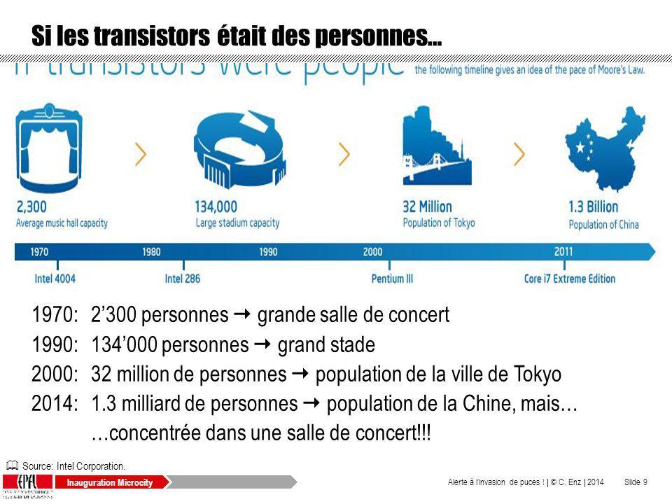 Inauguration Microcity Si les transistors était des personnes… © C. Enz | 2014Alerte à linvasion de puces ! |Slide 9 1970:2300 personnes grande salle