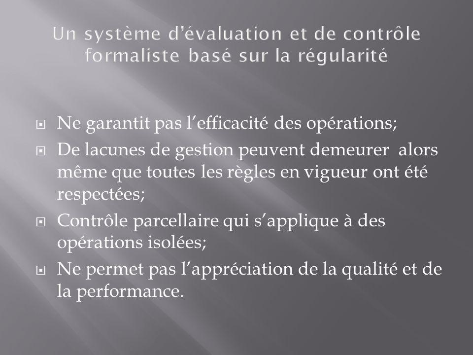 Ne garantit pas lefficacité des opérations; De lacunes de gestion peuvent demeurer alors même que toutes les règles en vigueur ont été respectées; Contrôle parcellaire qui sapplique à des opérations isolées; Ne permet pas lappréciation de la qualité et de la performance.