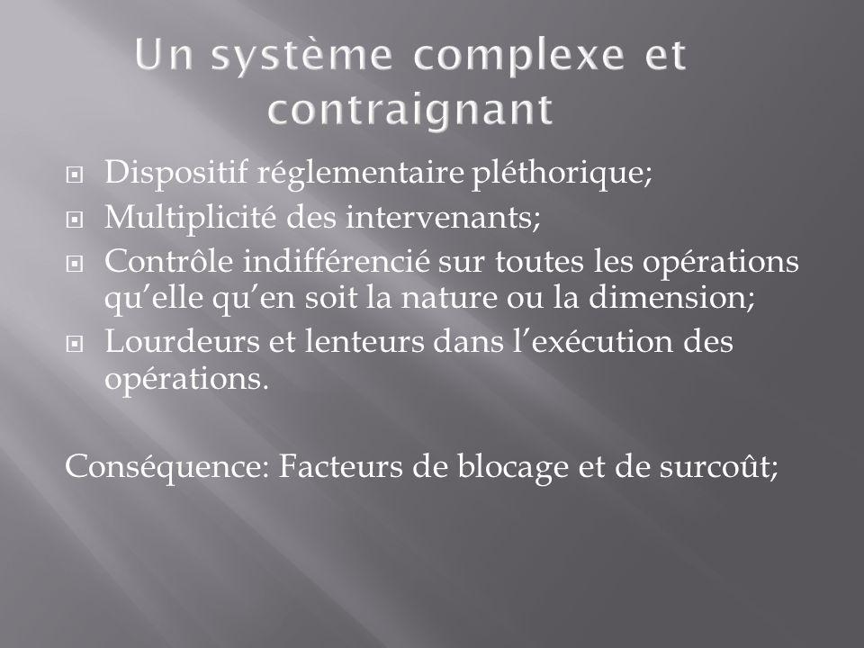 Un système complexe et contraignant Dispositif réglementaire pléthorique; Multiplicité des intervenants; Contrôle indifférencié sur toutes les opérations quelle quen soit la nature ou la dimension; Lourdeurs et lenteurs dans lexécution des opérations.