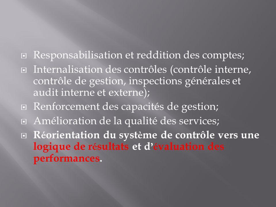 Responsabilisation et reddition des comptes; Internalisation des contrôles (contrôle interne, contrôle de gestion, inspections générales et audit inte