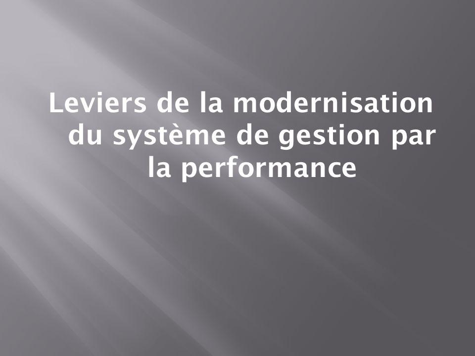 Leviers de la modernisation du système de gestion par la performance