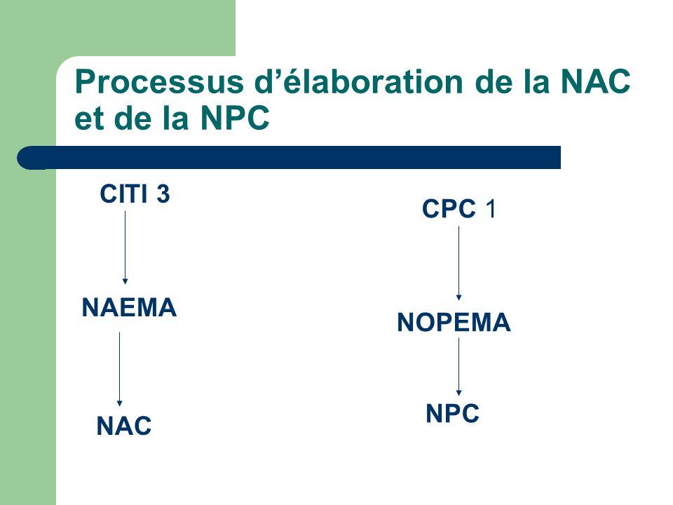 Critères de classification Activités 1.Caractère du bien ou du service (nature) 2.