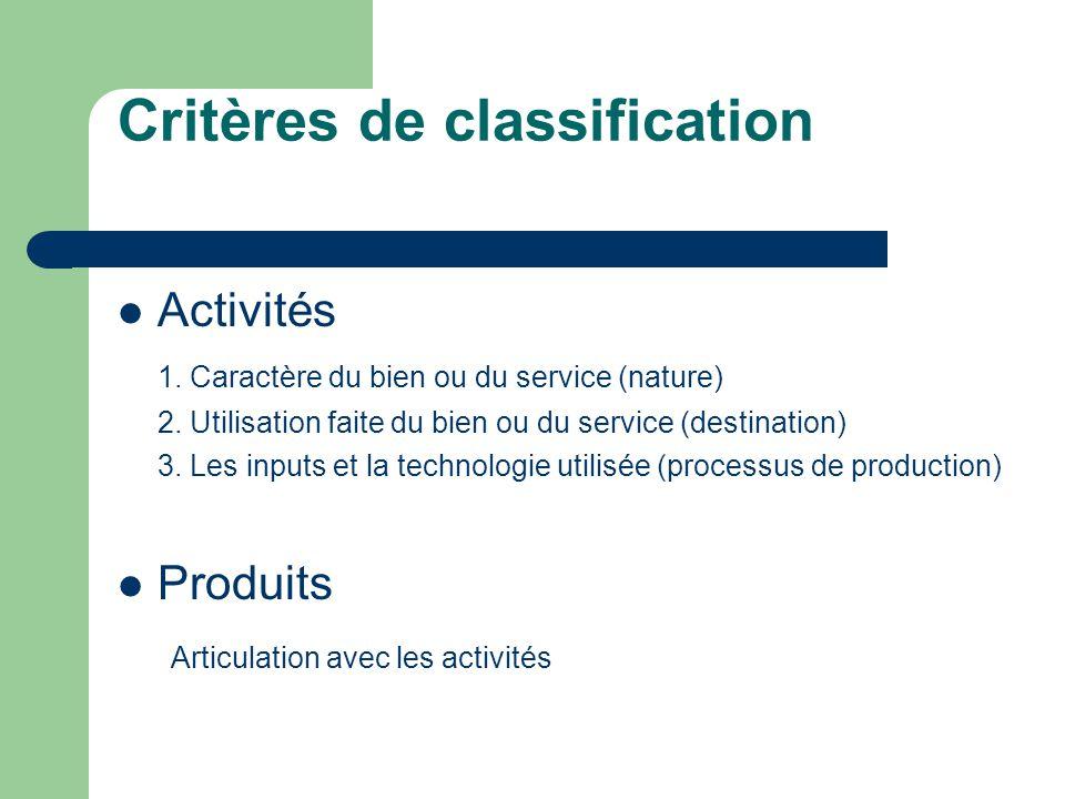 Critères de classification Activités 1. Caractère du bien ou du service (nature) 2.