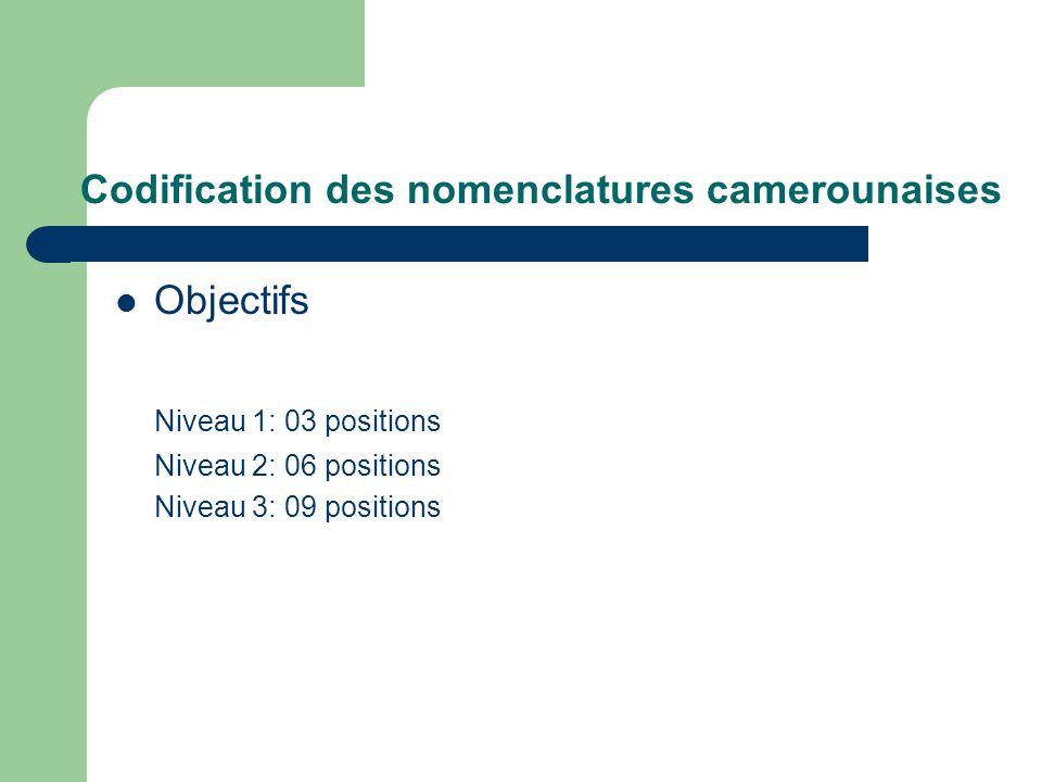 Codification de la NAC La codification des activités est numérique et porte sur six positions.