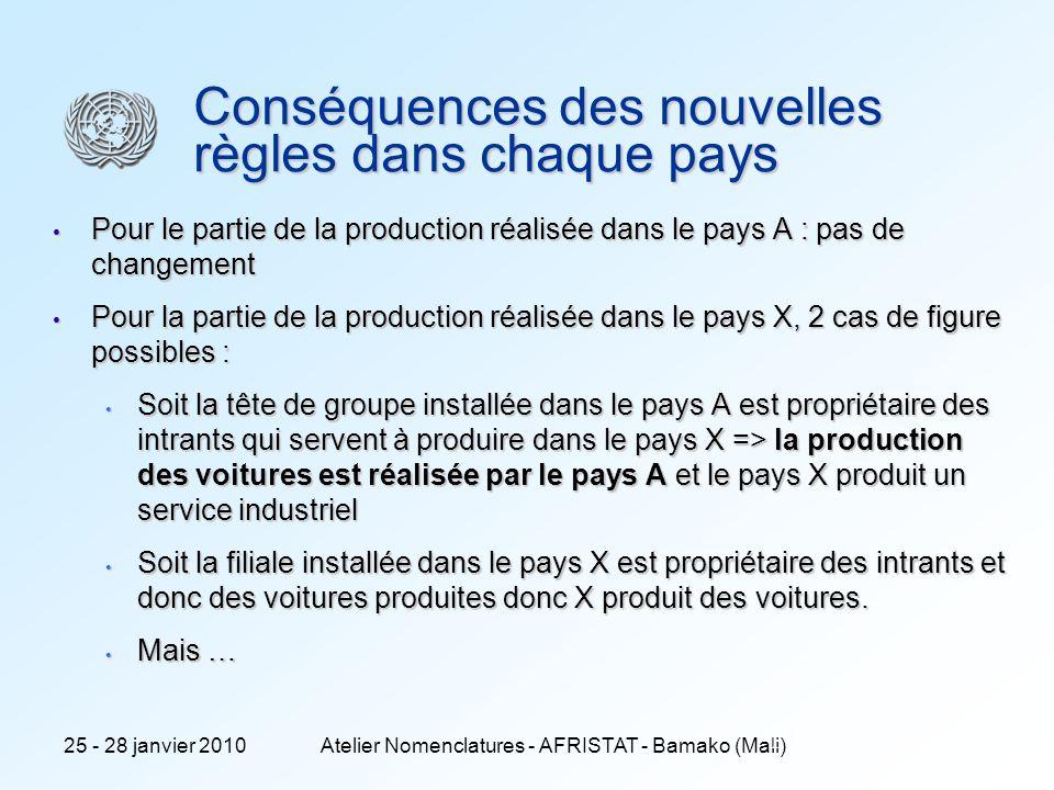 25 - 28 janvier 2010Atelier Nomenclatures - AFRISTAT - Bamako (Mali) 10 Conséquences des nouvelles règles dans chaque pays Pour le partie de la production réalisée dans le pays A : pas de changement Pour le partie de la production réalisée dans le pays A : pas de changement Pour la partie de la production réalisée dans le pays X, 2 cas de figure possibles : Pour la partie de la production réalisée dans le pays X, 2 cas de figure possibles : Soit la tête de groupe installée dans le pays A est propriétaire des intrants qui servent à produire dans le pays X => la production des voitures est réalisée par le pays A et le pays X produit un service industriel Soit la tête de groupe installée dans le pays A est propriétaire des intrants qui servent à produire dans le pays X => la production des voitures est réalisée par le pays A et le pays X produit un service industriel Soit la filiale installée dans le pays X est propriétaire des intrants et donc des voitures produites donc X produit des voitures.