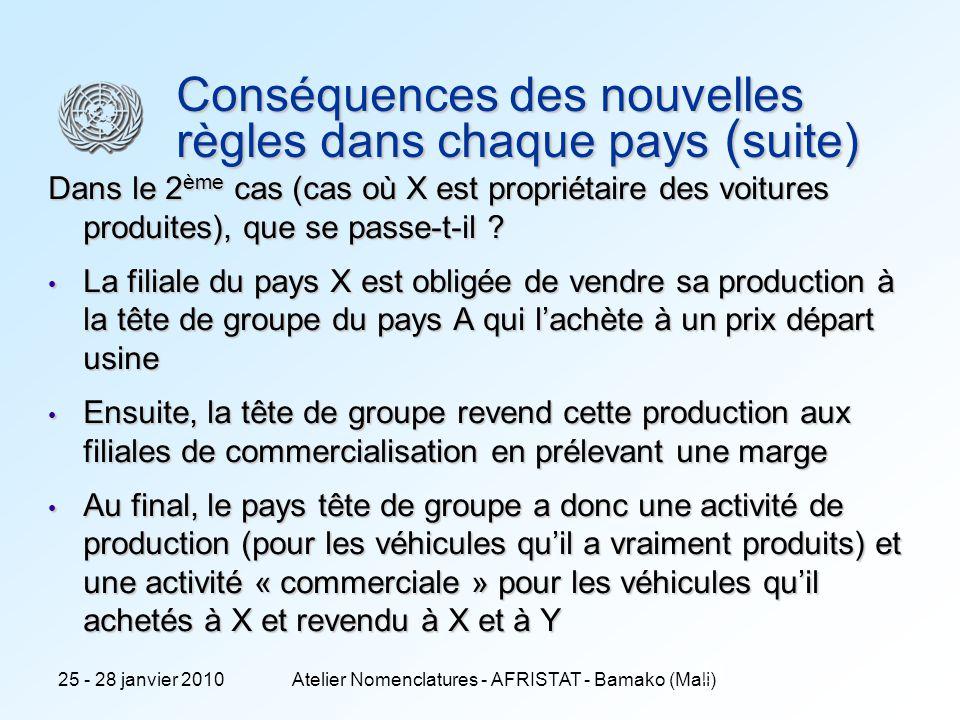 25 - 28 janvier 2010Atelier Nomenclatures - AFRISTAT - Bamako (Mali) 11 Conséquences des nouvelles règles dans chaque pays ( suite) Dans le 2 ème cas (cas où X est propriétaire des voitures produites), que se passe-t-il .