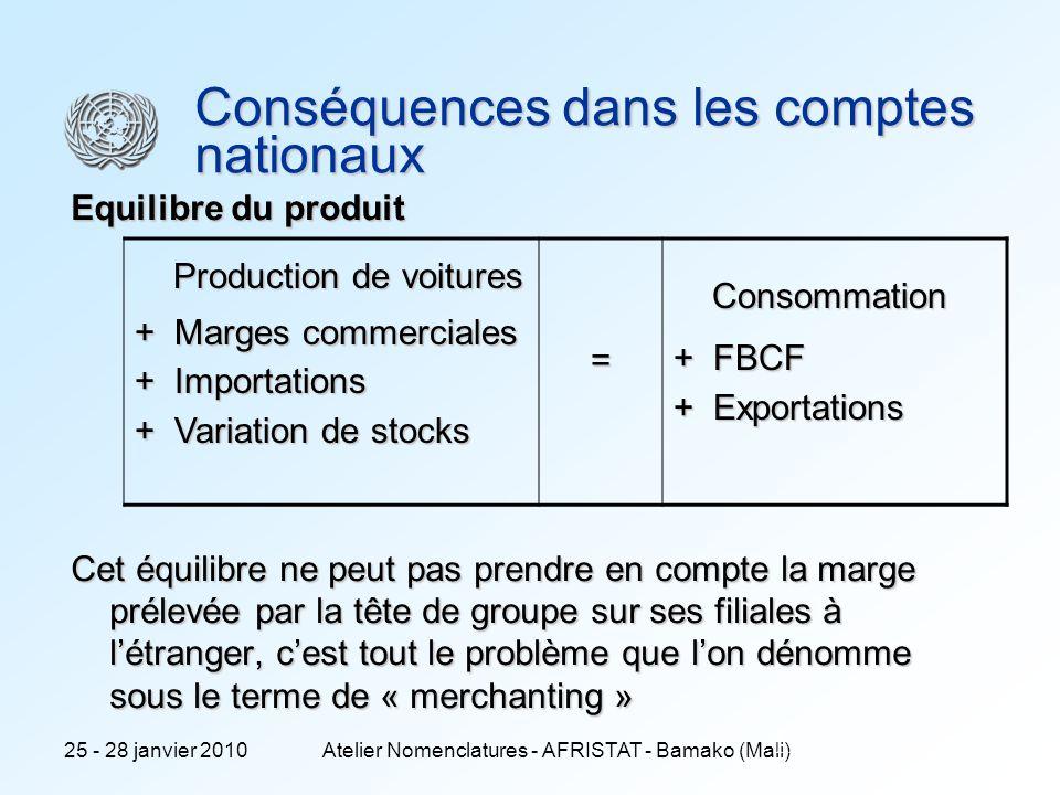 25 - 28 janvier 2010Atelier Nomenclatures - AFRISTAT - Bamako (Mali) 12 Conséquences dans les comptes nationaux Equilibre du produit Cet équilibre ne