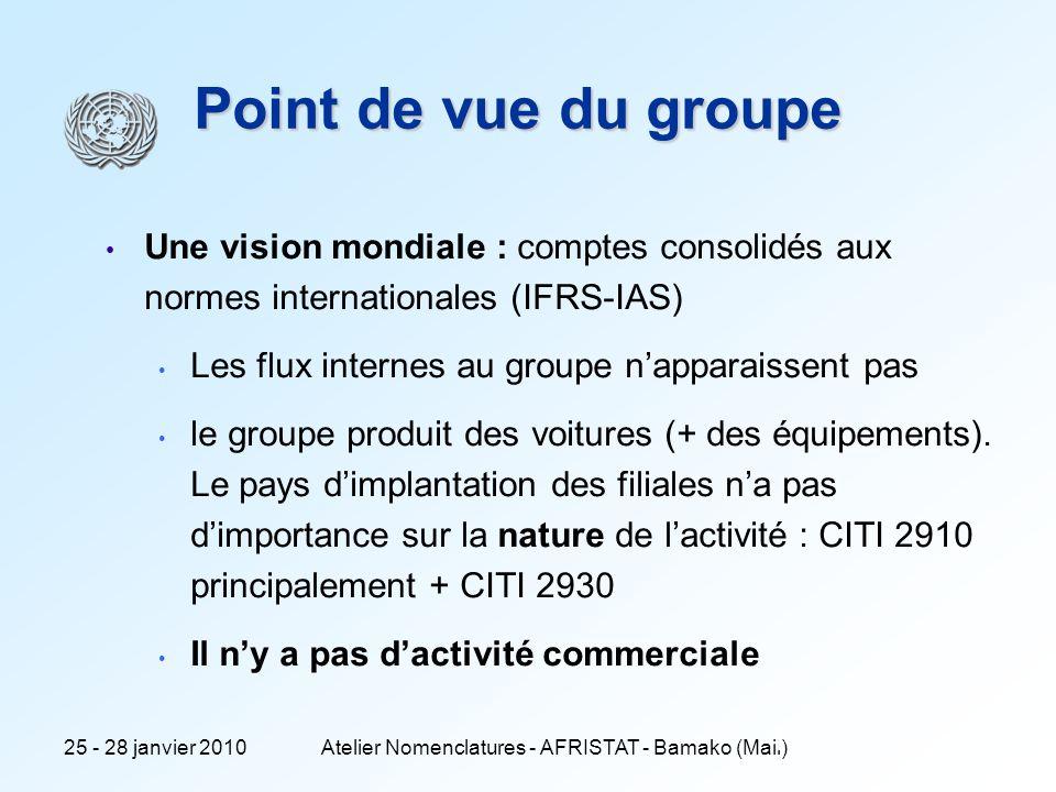 25 - 28 janvier 2010Atelier Nomenclatures - AFRISTAT - Bamako (Mali) 4 Point de vue du groupe Une vision mondiale : comptes consolidés aux normes inte