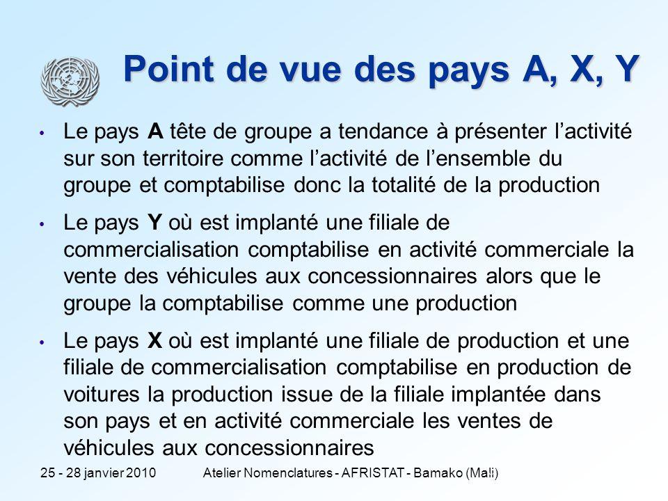 25 - 28 janvier 2010Atelier Nomenclatures - AFRISTAT - Bamako (Mali) 7 Point de vue des pays A, X, Y Donc des doubles comptes, A + X + Y > production de A Solution : les nouvelles règles sur les donneurs dordre