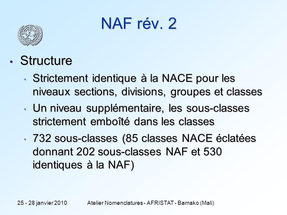 10 NAF rév. 2 Structure Structure Strictement identique à la NACE pour les niveaux sections, divisions, groupes et classes Strictement identique à la