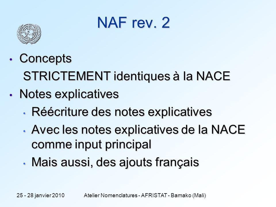 11 NAF rev. 2 Concepts Concepts STRICTEMENT identiques à la NACE Notes explicatives Notes explicatives Réécriture des notes explicatives Réécriture de