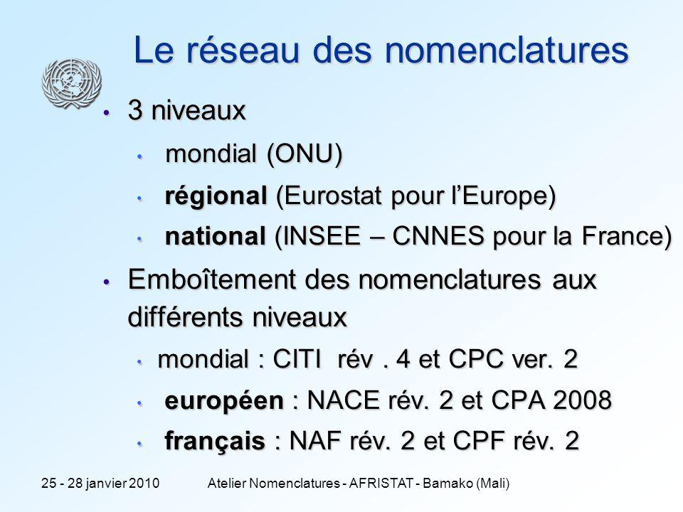 2 Le réseau des nomenclatures 3 niveaux 3 niveaux mondial (ONU) mondial (ONU) régional (Eurostat pour lEurope) régional (Eurostat pour lEurope) national (INSEE – CNNES pour la France) national (INSEE – CNNES pour la France) Emboîtement des nomenclatures aux différents niveaux Emboîtement des nomenclatures aux différents niveaux mondial : CITI rév.