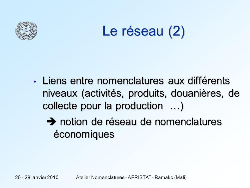3 Le réseau (2) Liens entre nomenclatures aux différents niveaux (activités, produits, douanières, de collecte pour la production …) Liens entre nomenclatures aux différents niveaux (activités, produits, douanières, de collecte pour la production …) notion de réseau de nomenclatures économiques notion de réseau de nomenclatures économiques 25 - 28 janvier 2010Atelier Nomenclatures - AFRISTAT - Bamako (Mali)