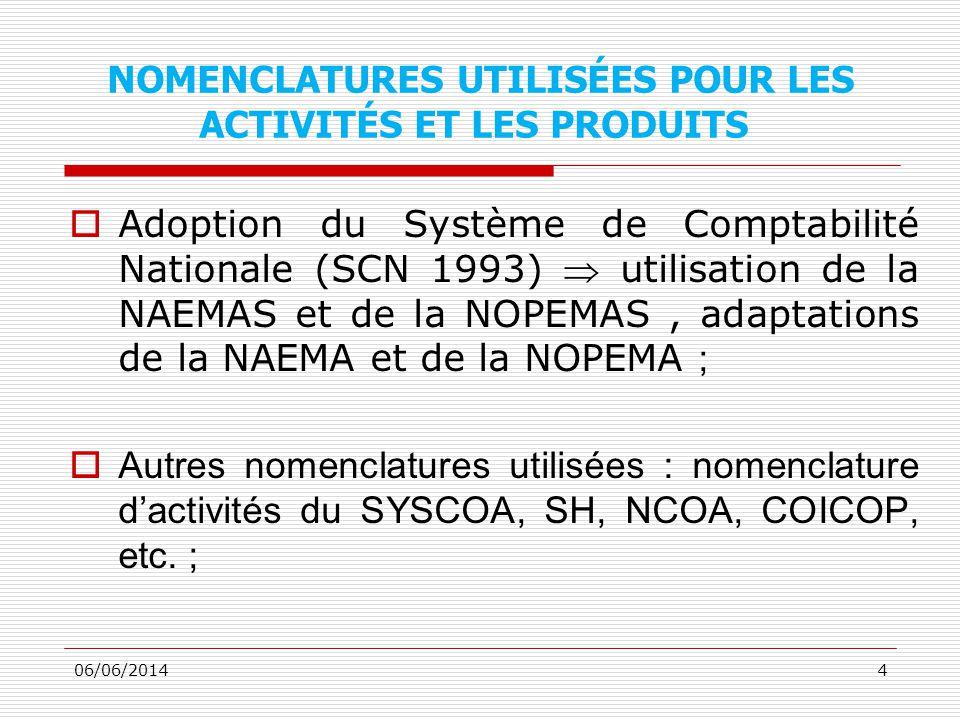 NOMENCLATURES UTILISÉES POUR LES ACTIVITÉS ET LES PRODUITS Adoption du Système de Comptabilité Nationale (SCN 1993) utilisation de la NAEMAS et de la NOPEMAS, adaptations de la NAEMA et de la NOPEMA ; Autres nomenclatures utilisées : nomenclature dactivités du SYSCOA, SH, NCOA, COICOP, etc.