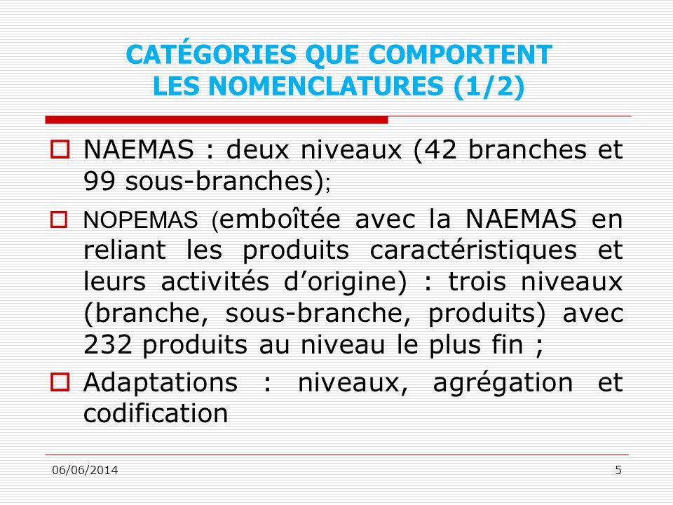 CATÉGORIES QUE COMPORTENT LES NOMENCLATURES (1/2) NAEMAS : deux niveaux (42 branches et 99 sous-branches) ; NOPEMAS ( emboîtée avec la NAEMAS en reliant les produits caractéristiques et leurs activités dorigine) : trois niveaux (branche, sous-branche, produits) avec 232 produits au niveau le plus fin ; Adaptations : niveaux, agrégation et codification 06/06/20145