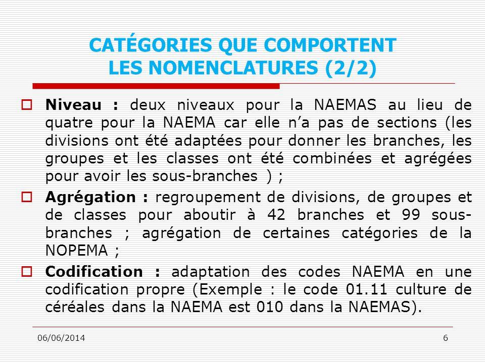 CATÉGORIES QUE COMPORTENT LES NOMENCLATURES (2/2) Niveau : deux niveaux pour la NAEMAS au lieu de quatre pour la NAEMA car elle na pas de sections (les divisions ont été adaptées pour donner les branches, les groupes et les classes ont été combinées et agrégées pour avoir les sous-branches ) ; Agrégation : regroupement de divisions, de groupes et de classes pour aboutir à 42 branches et 99 sous- branches ; agrégation de certaines catégories de la NOPEMA ; Codification : adaptation des codes NAEMA en une codification propre (Exemple : le code 01.11 culture de céréales dans la NAEMA est 010 dans la NAEMAS).
