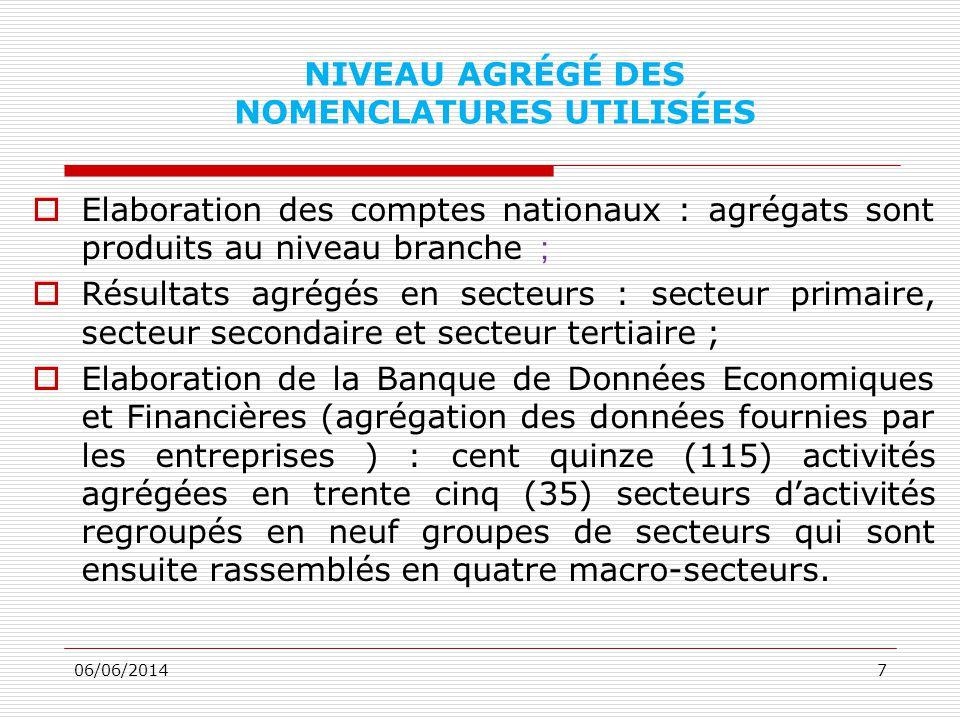 NIVEAU AGRÉGÉ DES NOMENCLATURES UTILISÉES Elaboration des comptes nationaux : agrégats sont produits au niveau branche ; Résultats agrégés en secteurs : secteur primaire, secteur secondaire et secteur tertiaire ; Elaboration de la Banque de Données Economiques et Financières (agrégation des données fournies par les entreprises ) : cent quinze (115) activités agrégées en trente cinq (35) secteurs dactivités regroupés en neuf groupes de secteurs qui sont ensuite rassemblés en quatre macro-secteurs.