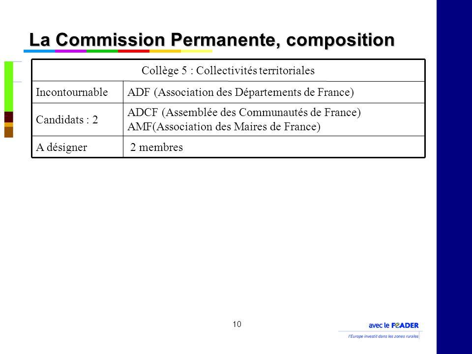 10 La Commission Permanente, composition 2 membresA désigner ADCF (Assemblée des Communautés de France) AMF(Association des Maires de France) Candidats : 2 ADF (Association des Départements de France)Incontournable Collège 5 : Collectivités territoriales