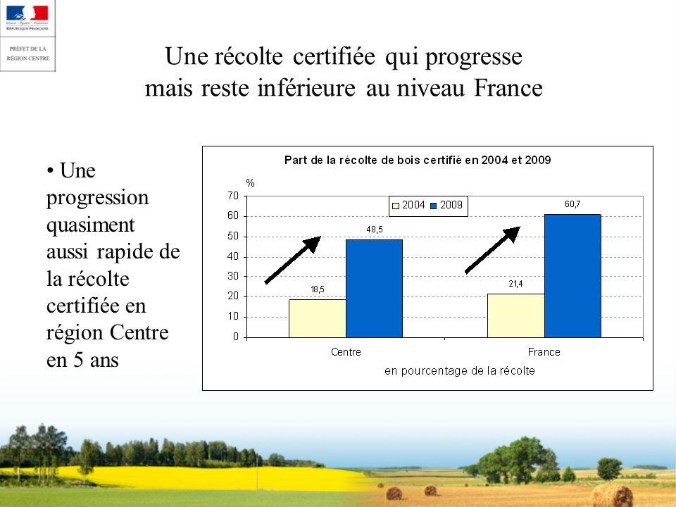 Une récolte certifiée qui progresse mais reste inférieure au niveau France Une progression quasiment aussi rapide de la récolte certifiée en région Ce
