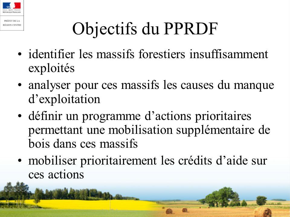 Objectifs du PPRDF identifier les massifs forestiers insuffisamment exploités analyser pour ces massifs les causes du manque dexploitation définir un programme dactions prioritaires permettant une mobilisation supplémentaire de bois dans ces massifs mobiliser prioritairement les crédits daide sur ces actions
