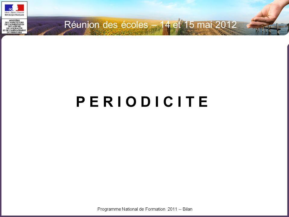 Réunion des écoles – 14 et 15 mai 2012 Programme National de Formation 2011 -- Bilan P E R I O D I C I T E
