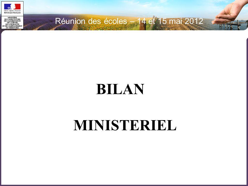 Réunion des écoles – 14 et 15 mai 2012 BILAN MINISTERIEL