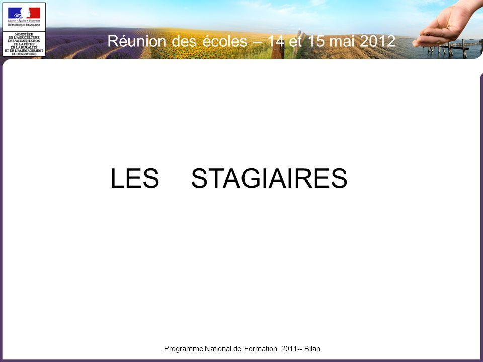 Réunion des écoles – 14 et 15 mai 2012 Programme National de Formation 2011-- Bilan LES STAGIAIRES