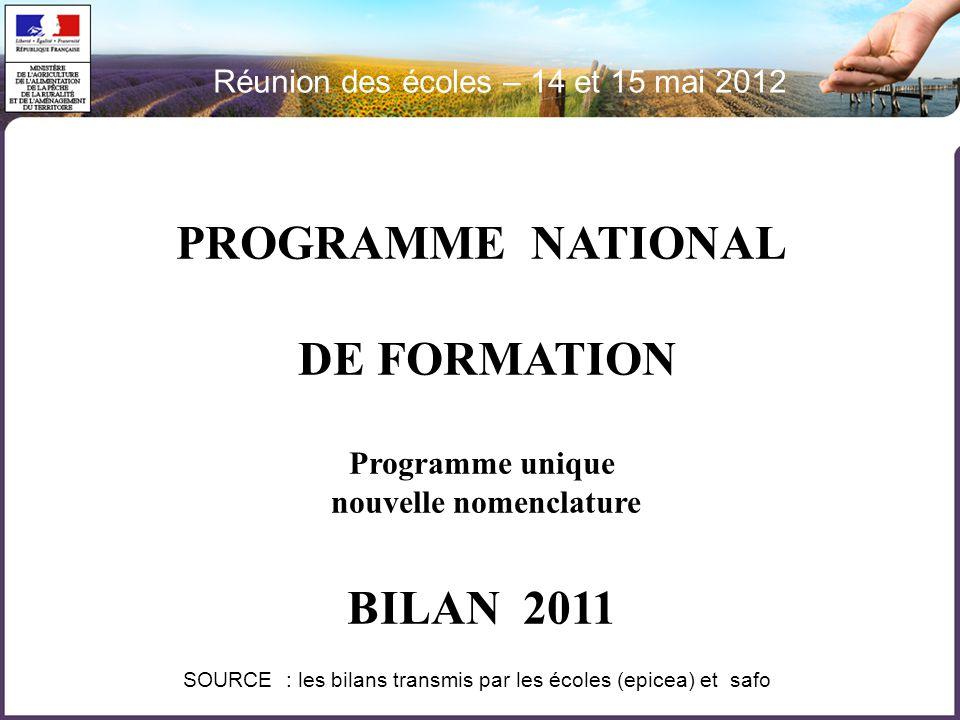 Réunion des écoles – 14 et 15 mai 2012 PROGRAMME NATIONAL DE FORMATION Programme unique nouvelle nomenclature BILAN 2011 SOURCE : les bilans transmis par les écoles (epicea) et safo