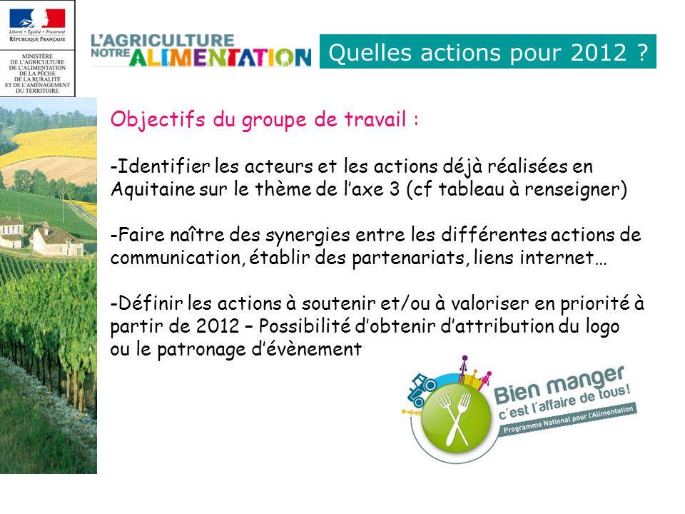 Quelles actions pour 2012 .
