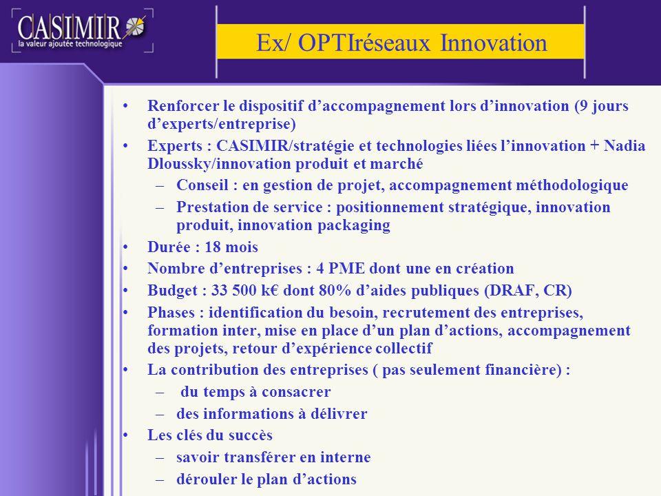 Ex/ OPTIréseaux Innovation Renforcer le dispositif daccompagnement lors dinnovation (9 jours dexperts/entreprise) Experts : CASIMIR/stratégie et techn