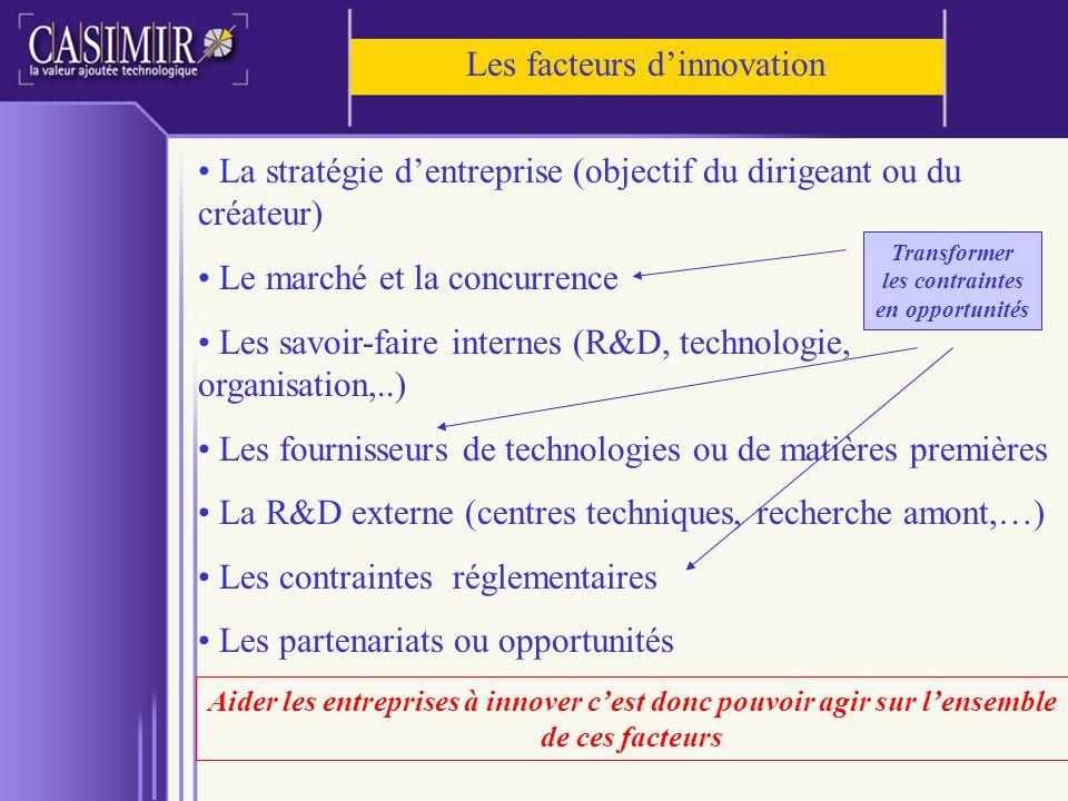 Les facteurs dinnovation La stratégie dentreprise (objectif du dirigeant ou du créateur) Le marché et la concurrence Les savoir-faire internes (R&D, t