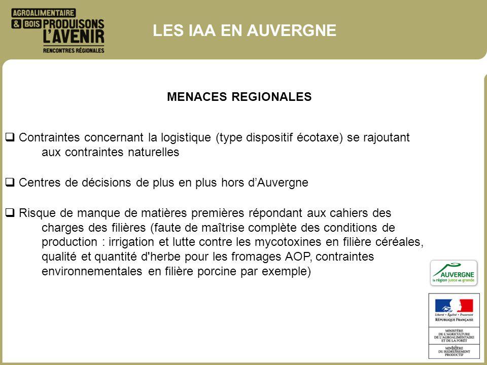 MENACES REGIONALES 10 Contraintes concernant la logistique (type dispositif écotaxe) se rajoutant aux contraintes naturelles Centres de décisions de p