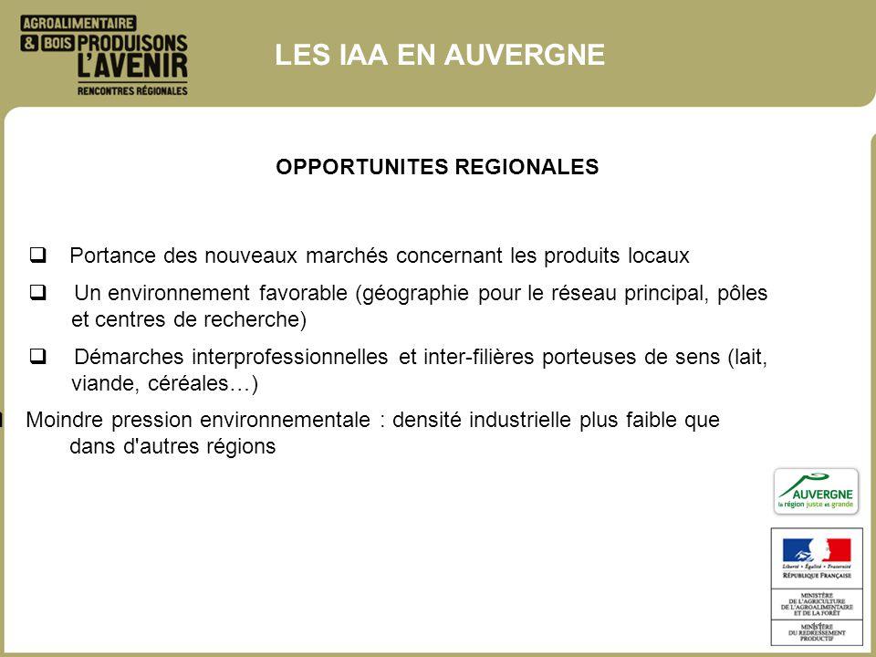 OPPORTUNITES REGIONALES 11 Portance des nouveaux marchés concernant les produits locaux Un environnement favorable (géographie pour le réseau principa