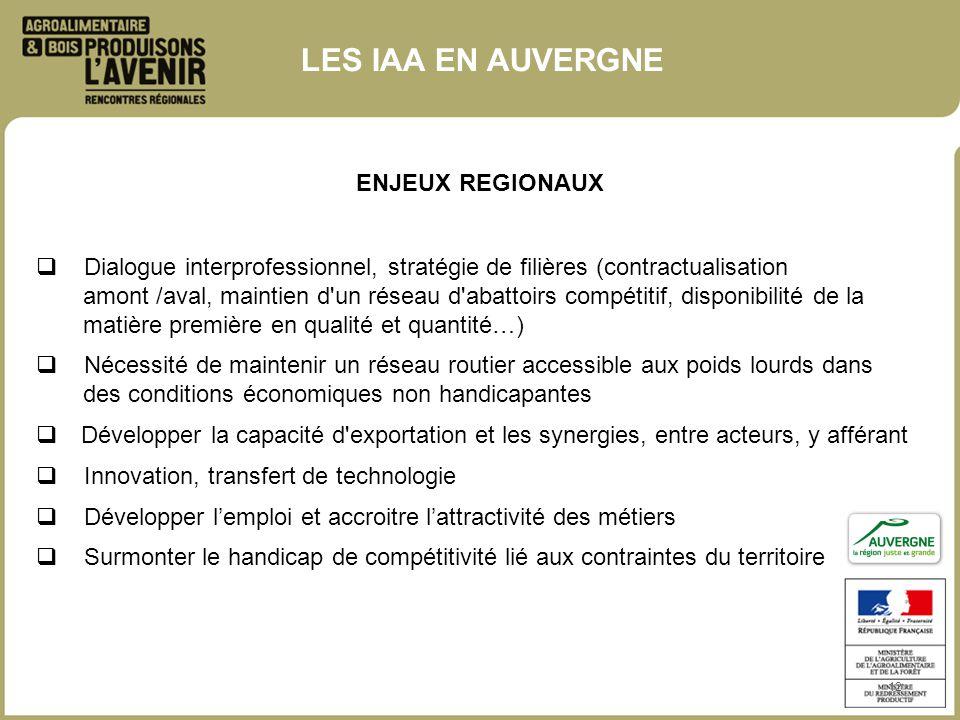 ENJEUX REGIONAUX 12 Dialogue interprofessionnel, stratégie de filières (contractualisation amont /aval, maintien d'un réseau d'abattoirs compétitif, d