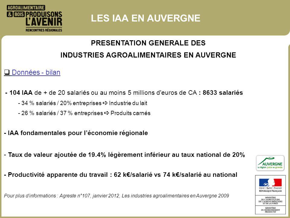 LES IAA EN AUVERGNE PRESENTATION GENERALE DES INDUSTRIES AGROALIMENTAIRES EN AUVERGNE Données - bilan - 104 IAA de + de 20 salariés ou au moins 5 mill