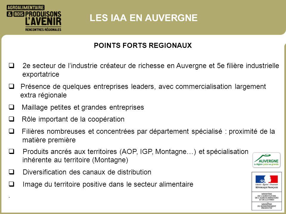 POINTS FORTS REGIONAUX 7 2e secteur de lindustrie créateur de richesse en Auvergne et 5e filière industrielle exportatrice Présence de quelques entrep