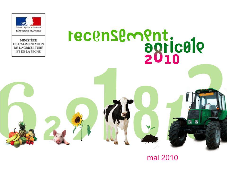 Le recensement agricole : quest-ce que cest .