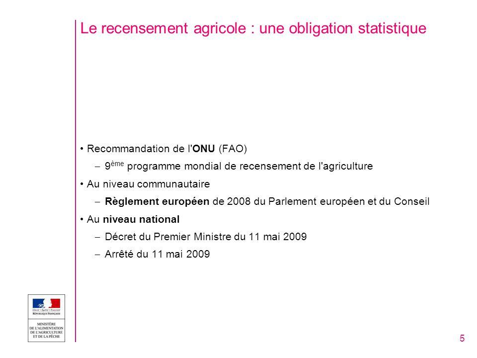 Le recensement agricole : une obligation statistique Recommandation de l ONU (FAO) – 9 ème programme mondial de recensement de l agriculture Au niveau communautaire – Règlement européen de 2008 du Parlement européen et du Conseil Au niveau national – Décret du Premier Ministre du 11 mai 2009 – Arrêté du 11 mai 2009 5