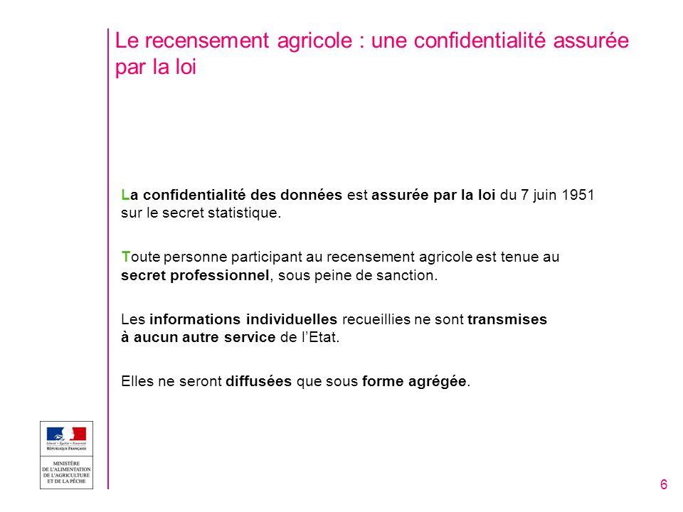 Le recensement agricole : une confidentialité assurée par la loi La confidentialité des données est assurée par la loi du 7 juin 1951 sur le secret statistique.