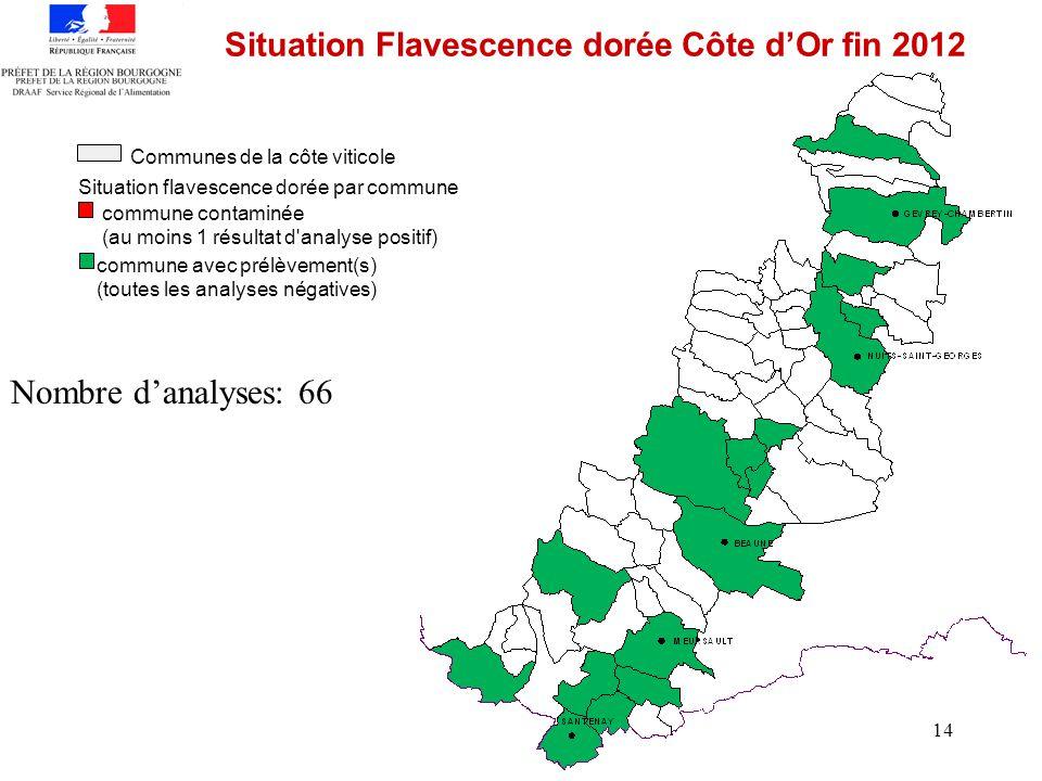 14 Situation Flavescence dorée Côte dOr fin 2012 Situation flavescence dorée par commune commune contaminée (au moins 1 résultat d'analyse positif) co