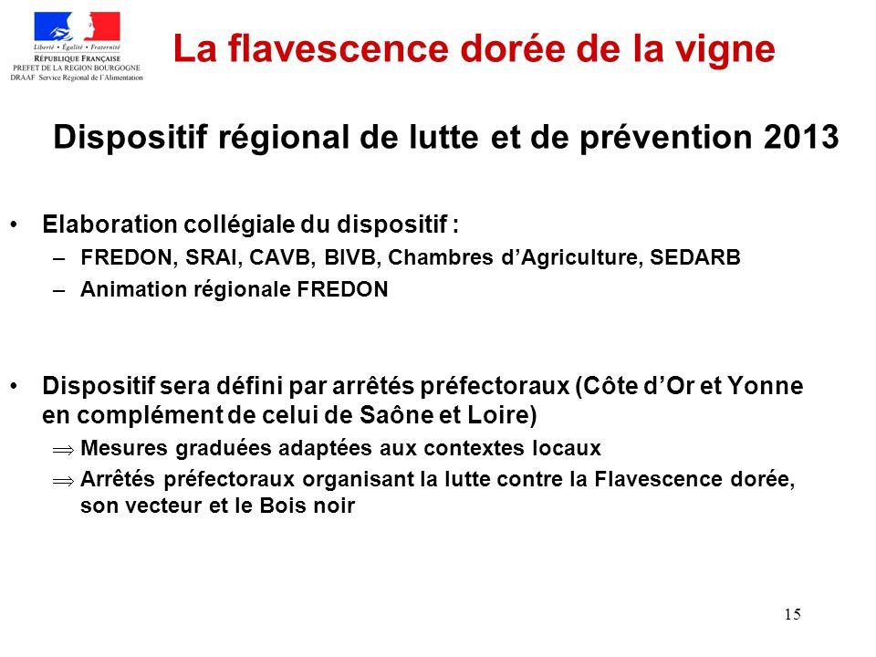 15 La flavescence dorée de la vigne Elaboration collégiale du dispositif : –FREDON, SRAl, CAVB, BIVB, Chambres dAgriculture, SEDARB –Animation régiona