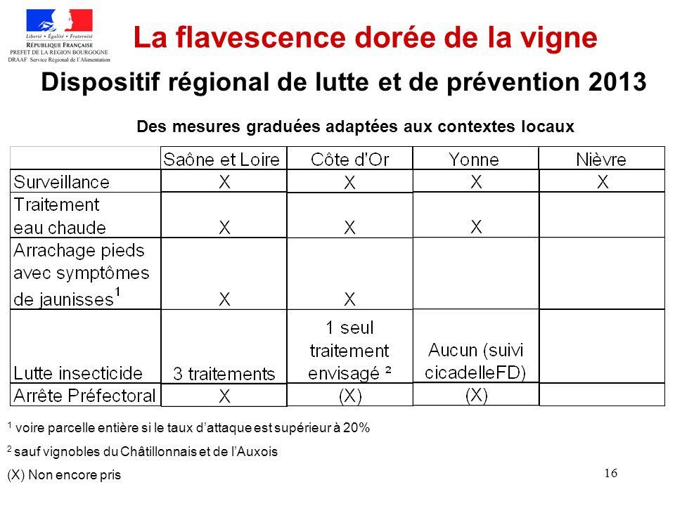 16 La flavescence dorée de la vigne Dispositif régional de lutte et de prévention 2013 Des mesures graduées adaptées aux contextes locaux 1 voire parc