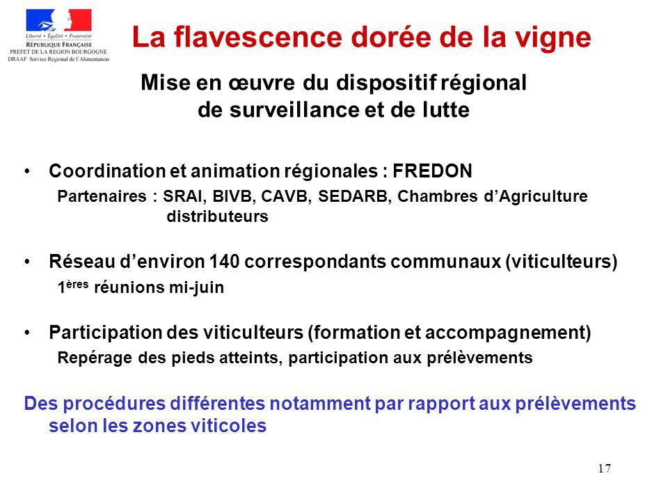 17 La flavescence dorée de la vigne Coordination et animation régionales : FREDON Partenaires : SRAl, BIVB, CAVB, SEDARB, Chambres dAgriculture distri