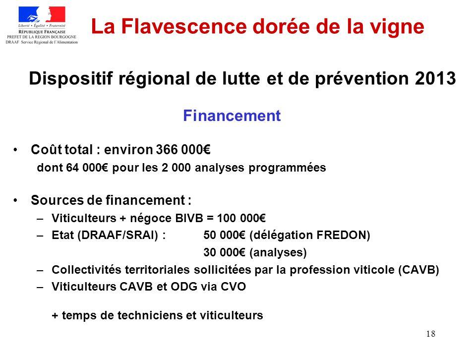 18 La Flavescence dorée de la vigne Dispositif régional de lutte et de prévention 2013 Financement Coût total : environ 366 000 dont 64 000 pour les 2