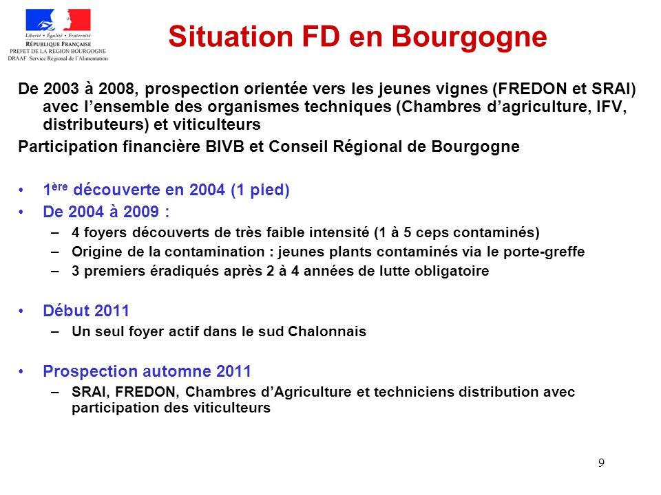 9 Situation FD en Bourgogne De 2003 à 2008, prospection orientée vers les jeunes vignes (FREDON et SRAl) avec lensemble des organismes techniques (Cha