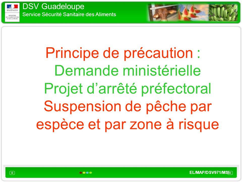 DSV Guadeloupe Service Sécurité Sanitaire des Aliments EL/MAP/DSV971/MSI Principe de précaution : Demande ministérielle Projet darrêté préfectoral Suspension de pêche par espèce et par zone à risque