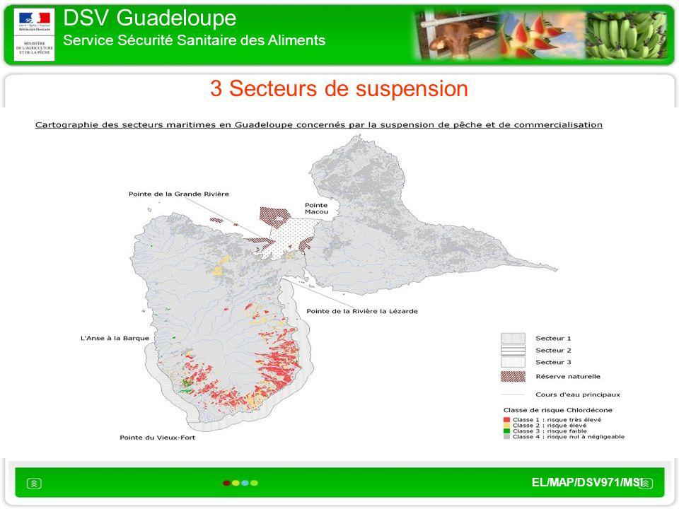 DSV Guadeloupe Service Sécurité Sanitaire des Aliments EL/MAP/DSV971/MSI 3 Secteurs de suspension