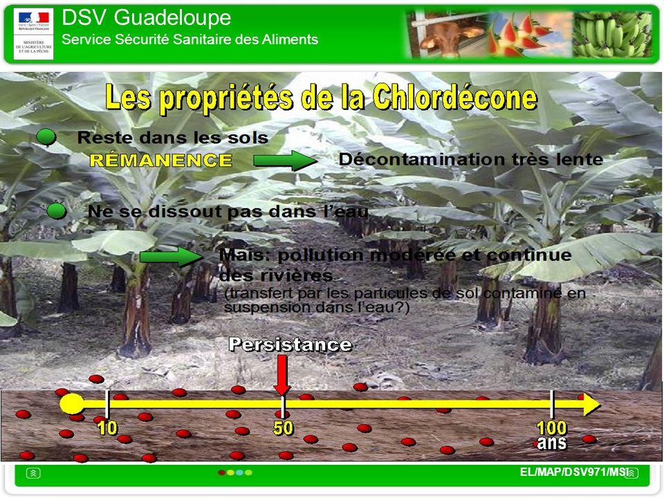 DSV Guadeloupe Service Sécurité Sanitaire des Aliments EL/MAP/DSV971/MSI
