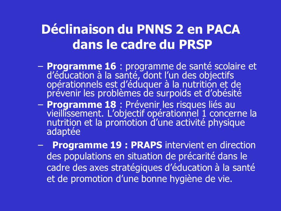 Déclinaison du PNNS 2 en PACA dans le cadre du PRSP –Programme 16 : programme de santé scolaire et déducation à la santé, dont lun des objectifs opéra